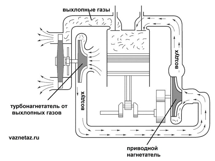 mexanicheskij-nagnetatel-kombinirovannogo-dvuxstupenchatogo-tipa.png