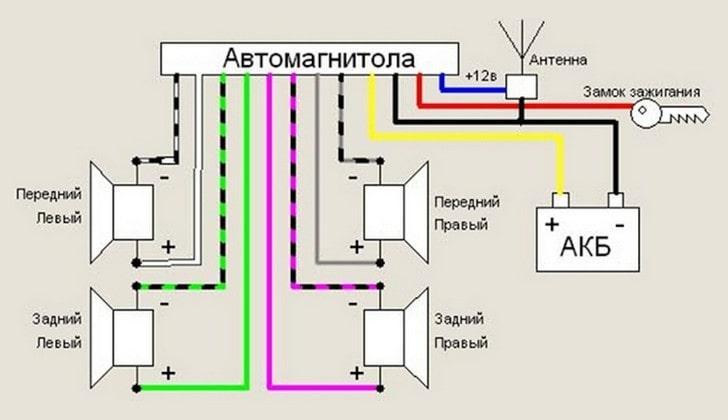 shema-podklyucheniya-k-bortovoy-seti.jpg